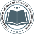 International Journal of Advanced Academic Studies